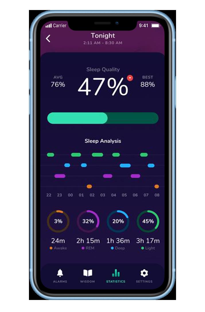 WakeZ App - Statistics